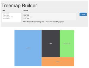 treemap builder